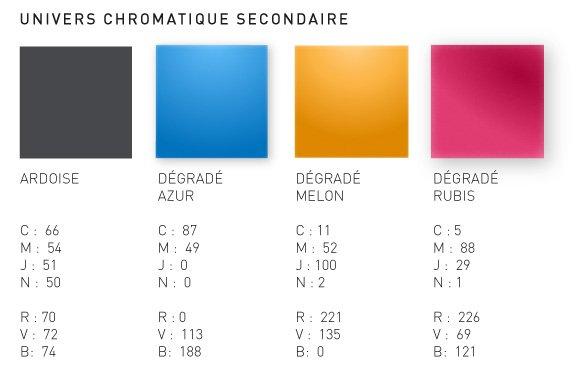 Univers chromatique secondaire