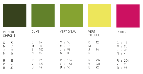 """Choix des couleurs cr""""ation charte graphique PNDB"""