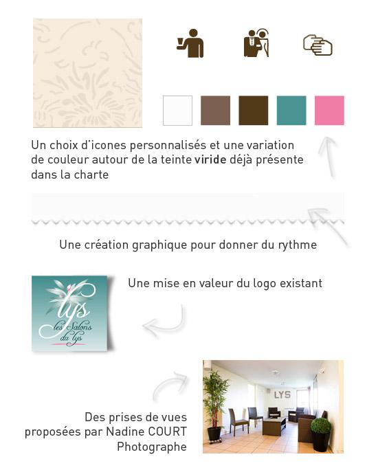 Création graphique pour le site WordPress les salons du lys