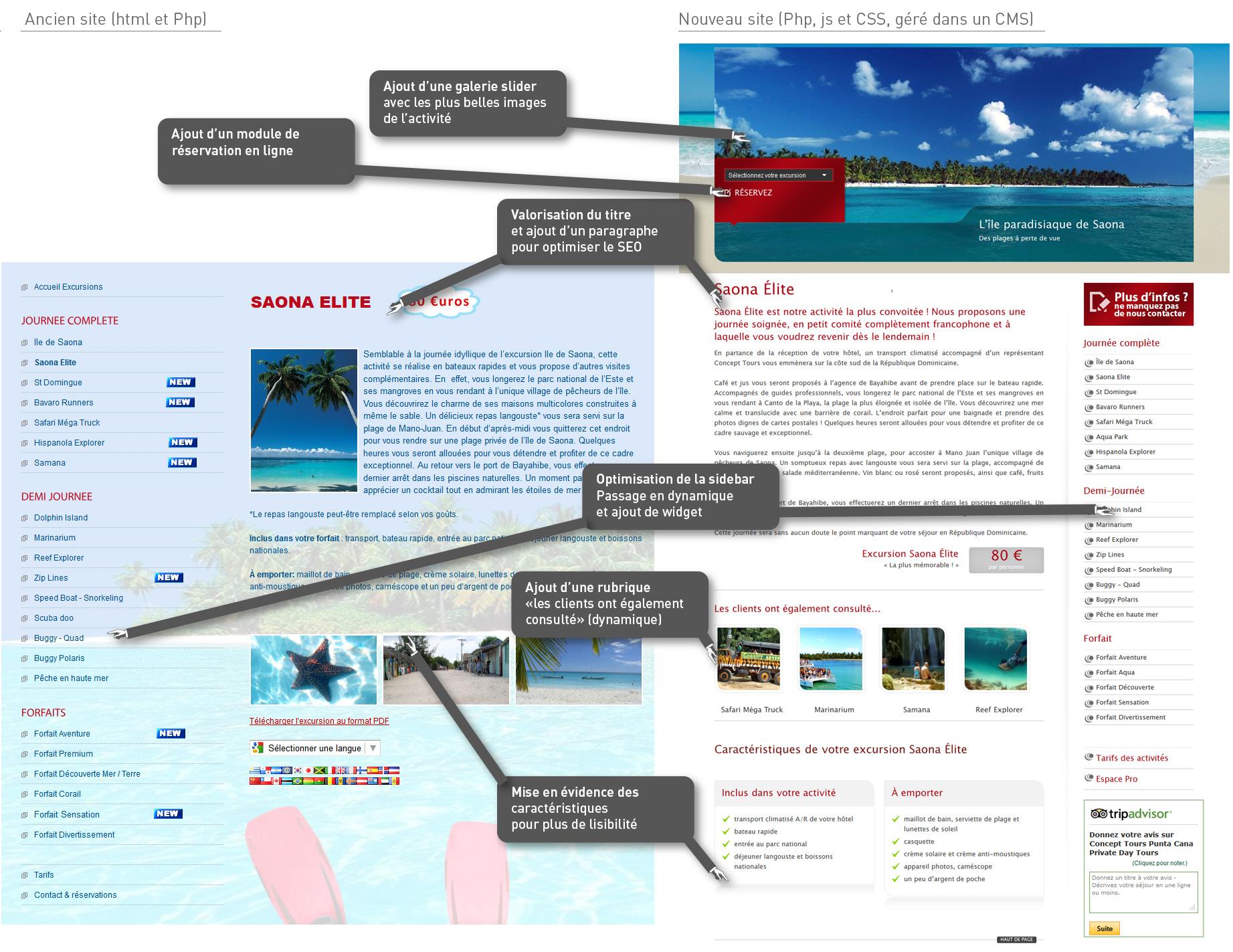 Saona élite Excursions Punta-Cana Concept tours