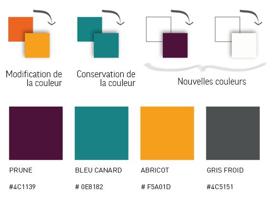 Nouvelle charte colorimétrique