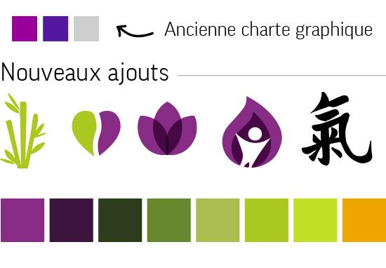 Nouvelle Charte graphique effet feng-shui