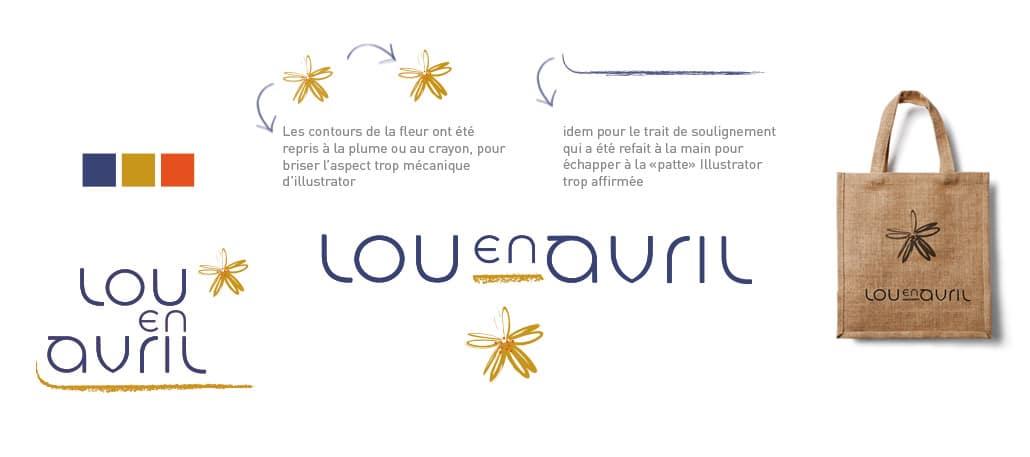 Lou en avril logotype final
