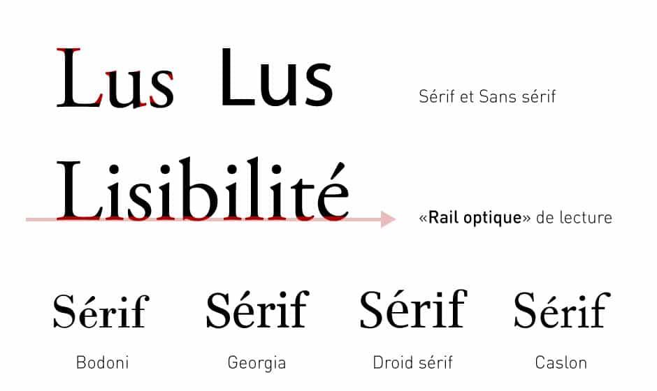 Fontes serifs
