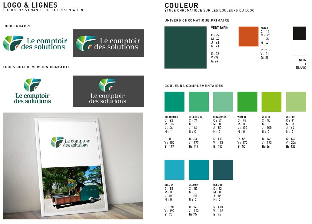 Création de logo entrepreneurs