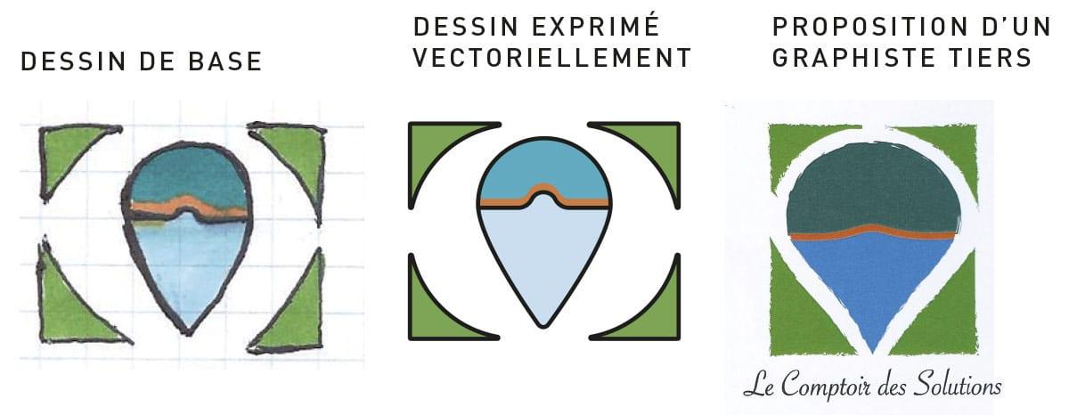 proposition de base création logo