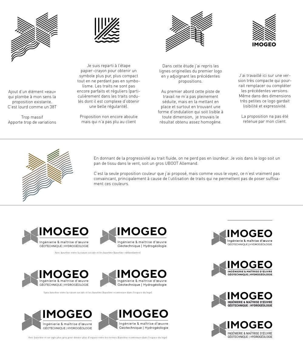 Travail sur des propositions alternatives pour le logo IMOGEO